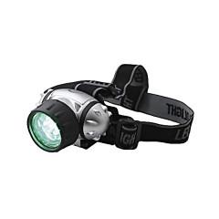 Фонарик налобный Eektrox Green Led зелёный свет